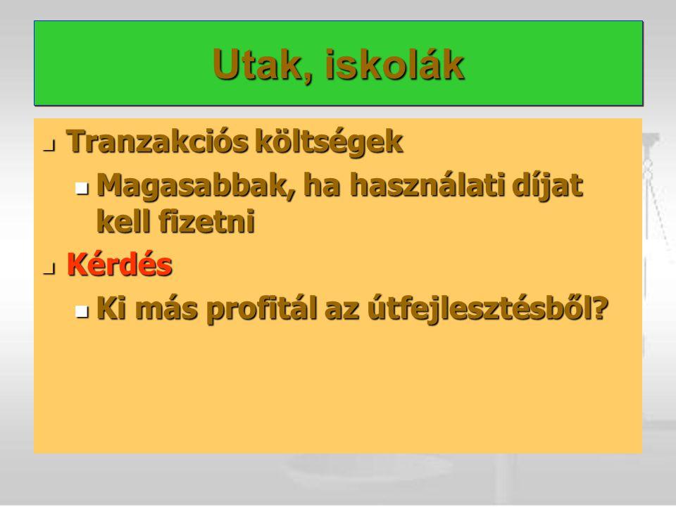 Tranzakciós költségek Tranzakciós költségek Magasabbak, ha használati díjat kell fizetni Magasabbak, ha használati díjat kell fizetni Kérdés Kérdés Ki más profitál az útfejlesztésből.
