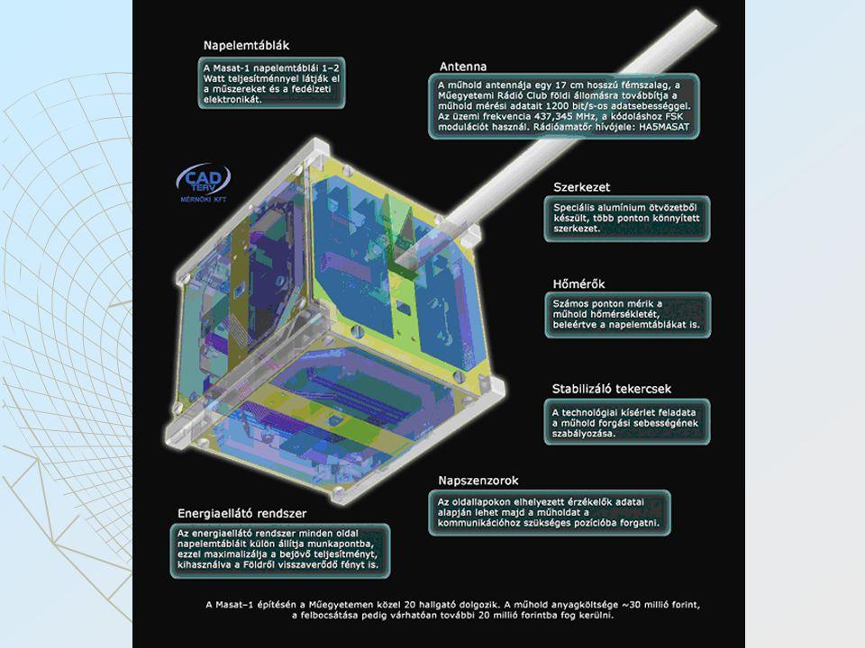 MaSat-1  Műhold osztály: 1U CubeSat  Méretek: 10 x 10 x10 cm  Tömeg: 1kg  Meghajtás: Nincs  Várható élettartam: > 3 hónap  Bemeneti teljesítmény: 1.2 – 2.2W  Kommunikáció típusa: Half-duplex  Frekvenciasáv: 435-438MHz  Adatsebesség: > 625/1250bps  Moduláció: 2-GFSK  Adó teljesítmény: 100/400mW  Telemetria protokoll: Módosított ESA PUS v1