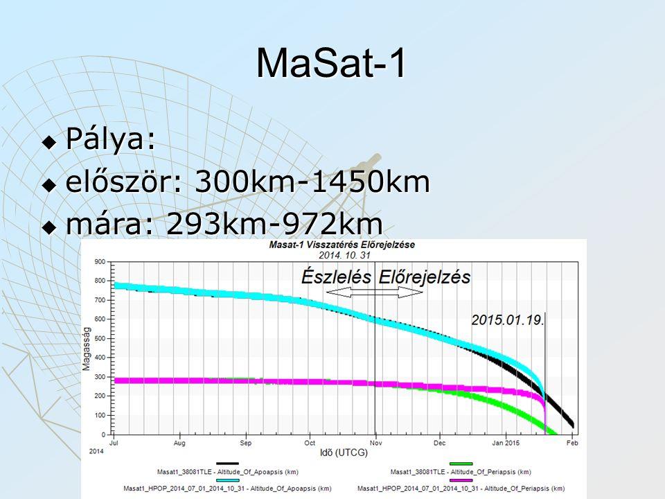 MaSat-1  Pálya:  először: 300km-1450km  mára: 293km-972km