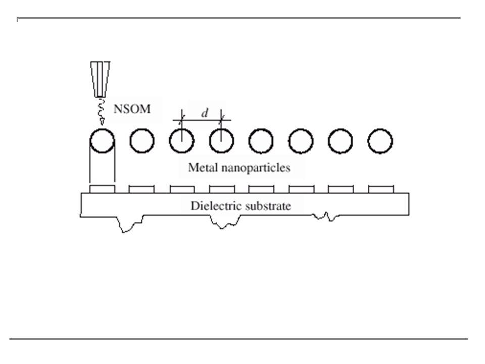 2005 HEFOP 3.3.1-P.-2004-06-18/1.10 14 MOLEKULA Külső elektromágneses tér DISSZIPACIÓ HŐTARTÁLY, T Integrált nanoáramkör Coulomb-csatolt áramkör