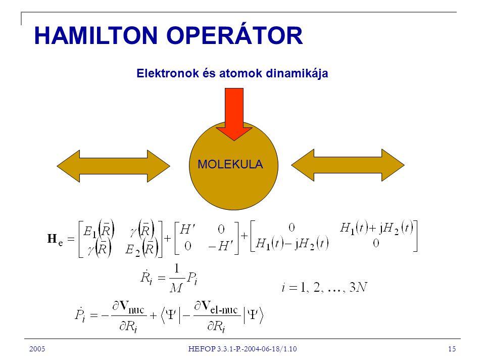 2005 HEFOP 3.3.1-P.-2004-06-18/1.10 15 MOLEKULA HAMILTON OPERÁTOR Elektronok és atomok dinamikája