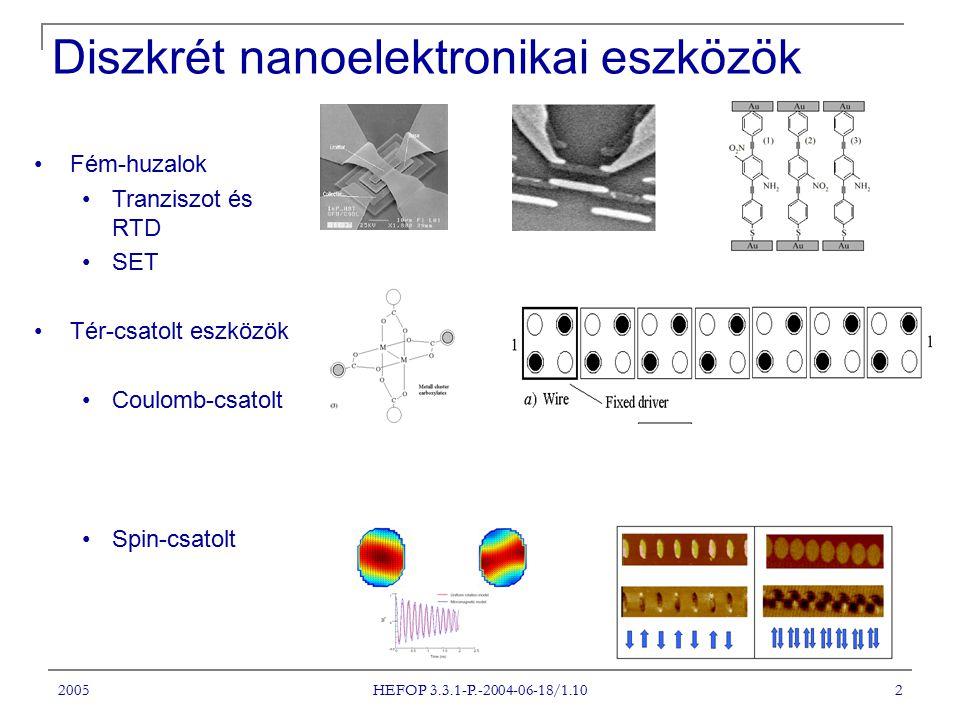2005 HEFOP 3.3.1-P.-2004-06-18/1.10 2 Diszkrét nanoelektronikai eszközök Fém-huzalok Tranziszot és RTD SET Tér-csatolt eszközök Coulomb-csatolt Spin-csatolt