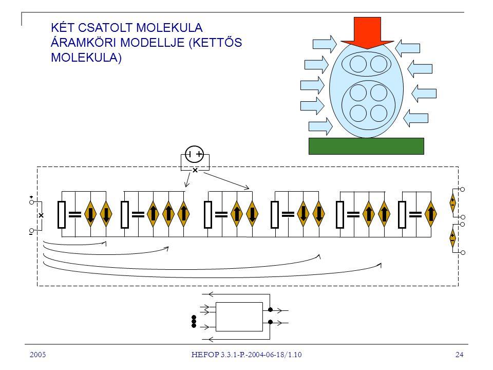 2005 HEFOP 3.3.1-P.-2004-06-18/1.10 24      KÉT CSATOLT MOLEKULA ÁRAMKÖRI MODELLJE (KETTŐS MOLEKULA)