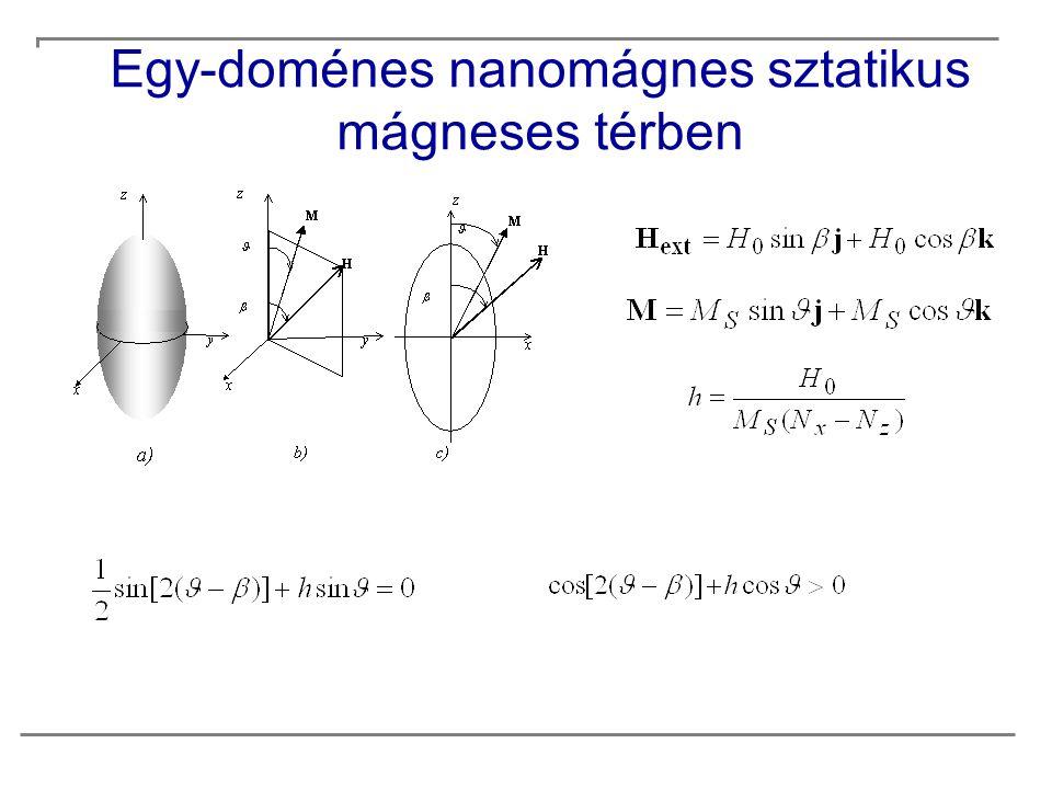 Egy-doménes nanomágnes sztatikus mágneses térben