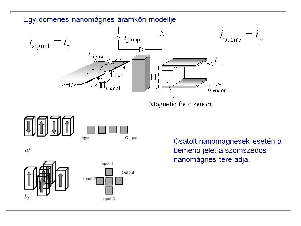 Egy-doménes nanomágnes áramköri modellje Csatolt nanomágnesek esetén a bemenő jelet a szomszédos nanomágnes tere adja.