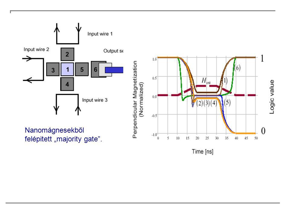 """Nanomágnesekből felépitett """"majority gate ."""