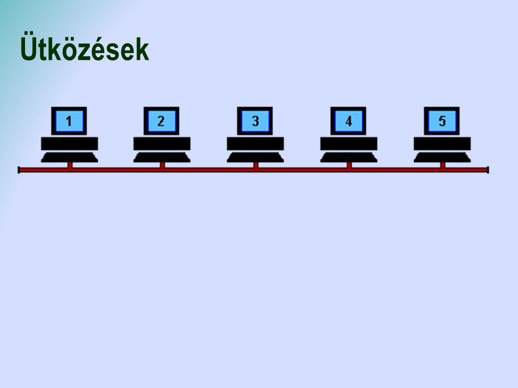 Ethernet A kábeles hálózatoknál használt szabvány IEEE802.3 CSMA/CD ütközésfigyeléses közeghozzáférés adás-hallgatózás-szükség esetén újra adás 8