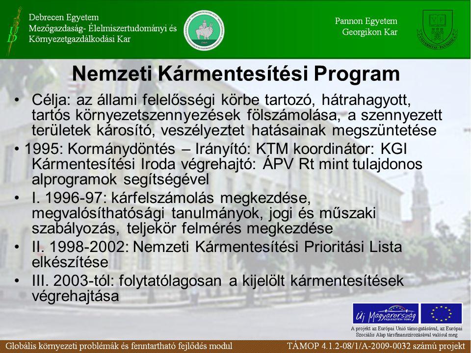Nemzeti Kármentesítési Program Célja: az állami felelősségi körbe tartozó, hátrahagyott, tartós környezetszennyezések fölszámolása, a szennyezett területek károsító, veszélyeztet hatásainak megszüntetése 1995: Kormánydöntés – Irányító: KTM koordinátor: KGI Kármentesítési Iroda végrehajtó: ÁPV Rt mint tulajdonos alprogramok segítségével I.