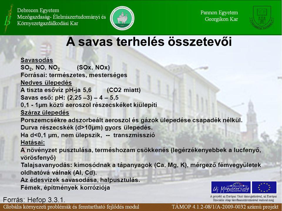 A magyarországi talajok savasodással szembeni érzékenysége Forrás: Várallyay