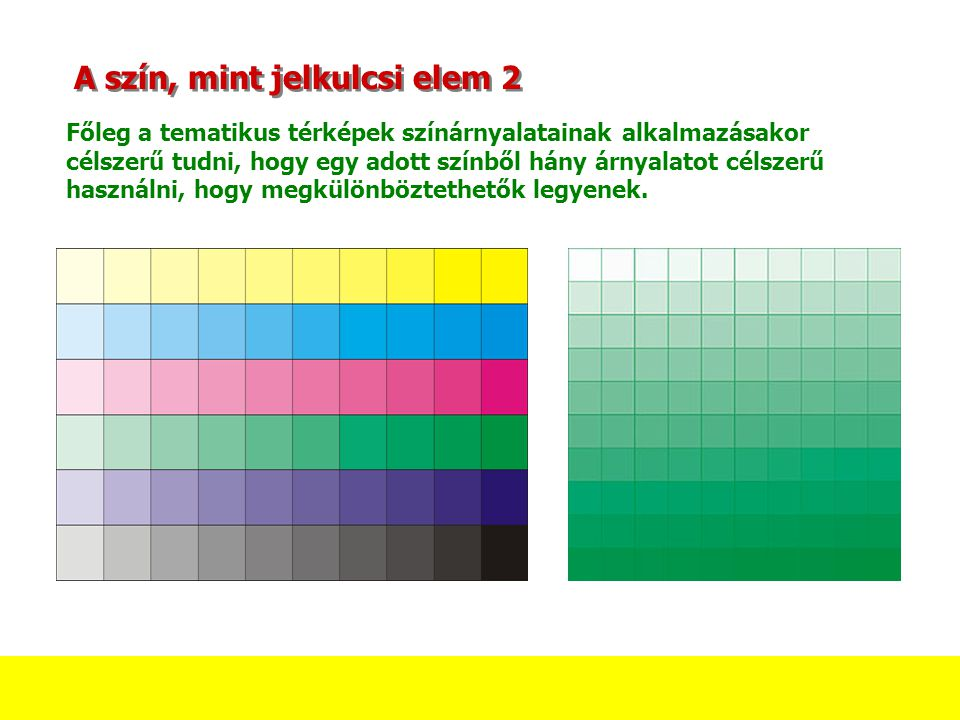 A szín, mint jelkulcsi elem 2 Főleg a tematikus térképek színárnyalatainak alkalmazásakor célszerű tudni, hogy egy adott színből hány árnyalatot célszerű használni, hogy megkülönböztethetők legyenek.