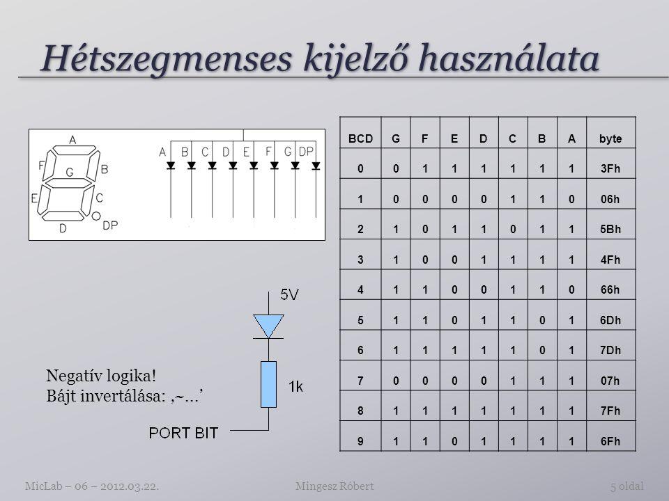 Hétszegmenses kijelző használata Mingesz RóbertMicLab – 06 – 2012.03.22.5 oldal BCDGFEDCBAbyte 001111113Fh 1000011006h 210110115Bh 310011114Fh 4110011066h 511011016Dh 611111017Dh 7000011107h 811111117Fh 911011116Fh Negatív logika.