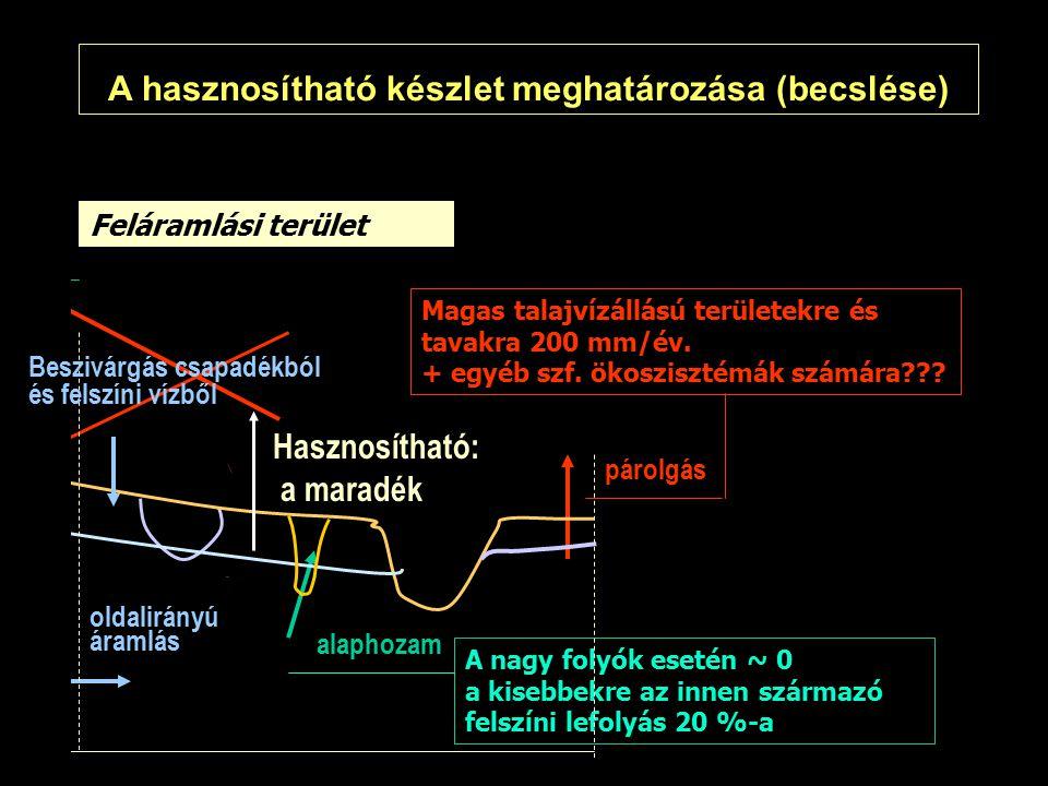 A hasznosítható készlet meghatározása (becslése) Feláramlási terület párolgás Magas talajvízállású területekre és tavakra 200 mm/év. + egyéb szf. ökos