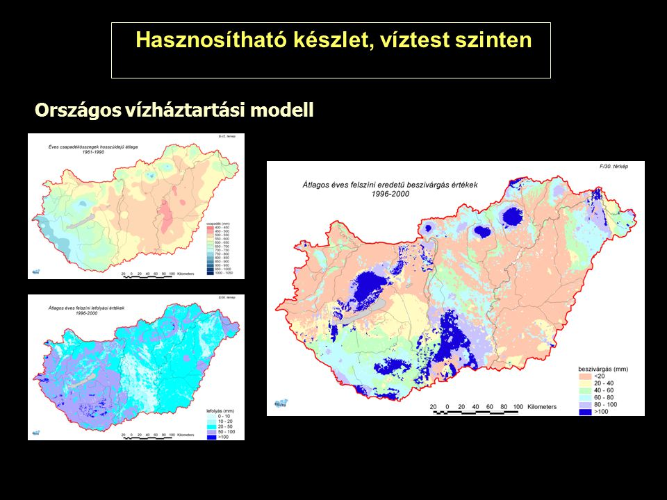 Hasznosítható készlet, víztest szinten Országos vízháztartási modell