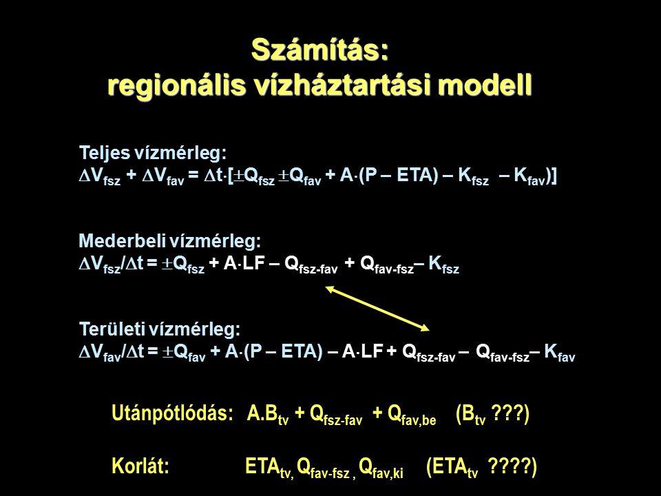Számítás: regionális vízháztartási modell Teljes vízmérleg:  V fsz +  V fav =  t  [  Q fsz  Q fav + A  (P – ETA) – K fsz – K fav )] Mederbeli vízmérleg:  V fsz /  t =  Q fsz + A  LF – Q fsz-fav + Q fav-fsz – K fsz Területi vízmérleg:  V fav /  t =  Q fav + A  (P – ETA) – A  LF + Q fsz-fav – Q fav-fsz – K fav Teljes vízmérleg:  V fsz +  V fav =  t  [  Q fsz  Q fav + A  (P – ETA) – K fsz – K fav )] Mederbeli vízmérleg:  V fsz /  t =  Q fsz + A  LF – Q fsz-fav + Q fav-fsz – K fsz Területi vízmérleg:  V fav /  t =  Q fav + A  (P – ETA) – A  LF + Q fsz-fav – Q fav-fsz – K fav Utánpótlódás: A.B tv + Q fsz-fav + Q fav,be (B tv ???) Korlát: ETA tv, Q fav-fsz, Q fav,ki (ETA tv ????) Utánpótlódás: A.B tv + Q fsz-fav + Q fav,be (B tv ???) Korlát: ETA tv, Q fav-fsz, Q fav,ki (ETA tv ????)