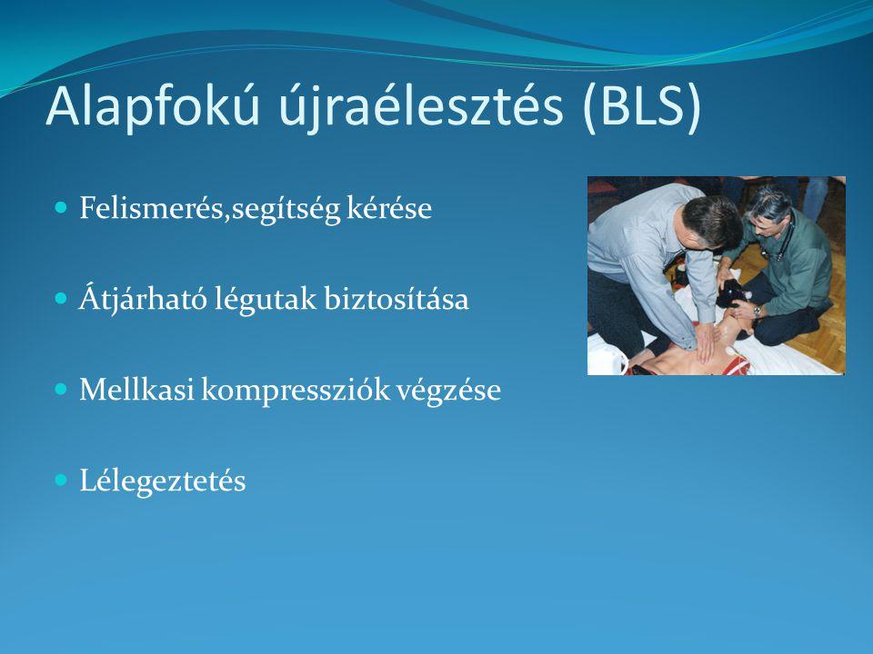 Alapfokú újraélesztés (BLS) Felismerés,segítség kérése Átjárható légutak biztosítása Mellkasi kompressziók végzése Lélegeztetés