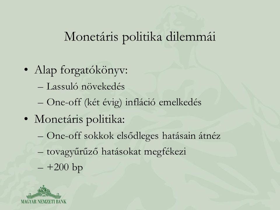 Monetáris politika dilemmái Alap forgatókönyv: –Lassuló növekedés –One-off (két évig) infláció emelkedés Monetáris politika: –One-off sokkok elsődleges hatásain átnéz –tovagyűrűző hatásokat megfékezi –+200 bp