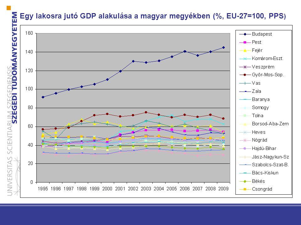 Az egy lakosra jutó GDP és változása a megyékben, 2007-2010