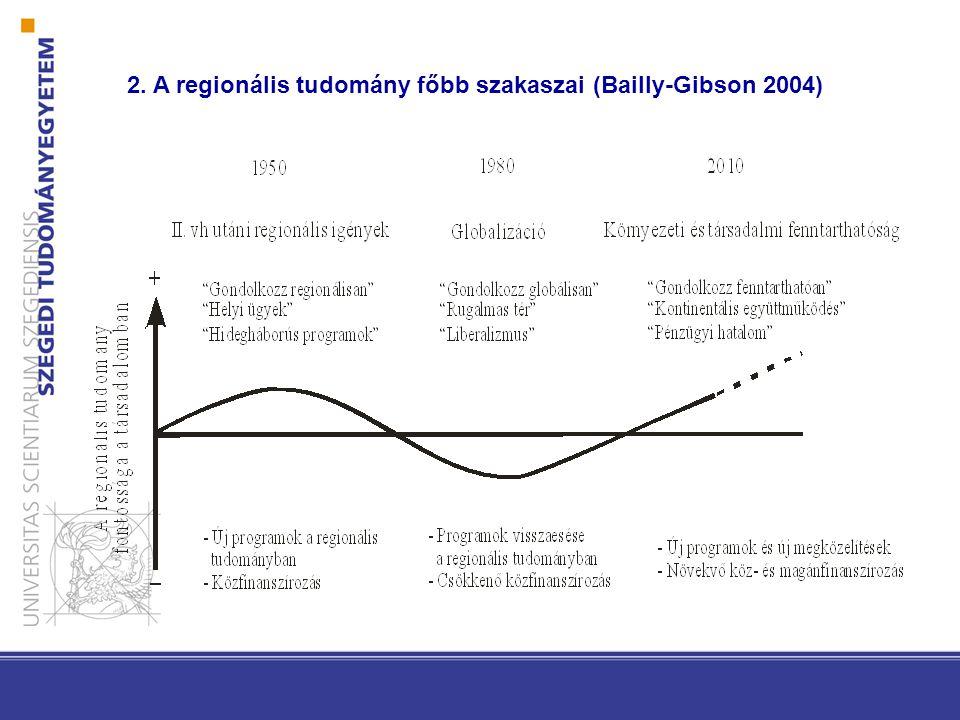 A regionális növekedési és gazdaságfejlesztési irányzatok új kihívásai (Capello-Nijkamp 2009) Elméleti trendekRegionális növekedési elméletekRegionális fejlődési elméletek Realistább elméleti megközelítések Endogén növekedési determinánsok Térben lezajló komplex nem lineáris és interaktív eljárások és folyamatok szerepe a növekedési modellekben Tökéletlen (monopolisztikus) verseny a növekedési modellekben Növekedés mint hosszú távú versenyképességi következmény Technológiai haladás mint a növekedés endogén tényezője A KKV klaszterek térségei, a helyi iparági körzetek, az innovatív miliő sikerei és kudarcai Nem anyagi erőforrások, mint a regionális versenyképesség forrásai A tér aktív szerepe a tudásteremtésben Inkább dinamikus, kevésbé statikus megközelítések A komplex rendszerek nem lineáris egymásra hatásainak fejlődési pályája Inkább dinamikus, semmint statikus agglomerációs gazdaságok