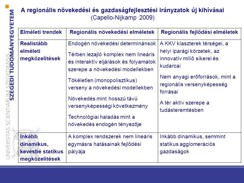 A regionális növekedési és gazdaságfejlesztési irányzatok új kihívásai (Capello-Nijkamp 2009) Elméleti trendekRegionális növekedési elméletekRegionáli