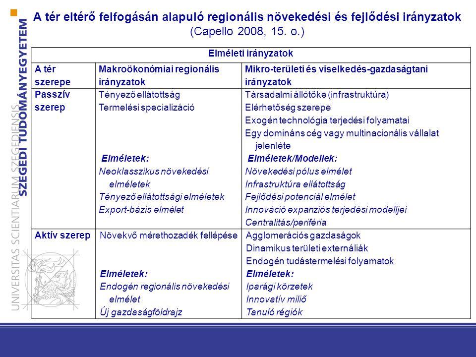Térfelfogások konvergenciája a regionális gazdaságtanban (Capello 2007) Fizikai-mérhető tér (physical-metric space): elhelyezkedés-elmélet (fizikai, földrajzi tér) Egységes-absztrakt tér (uniform-abstract space): regionális növekedés-elméletek (egy-pont gazdaság) Diverzifikált-kapcsolati tér (diversified-relational space): regionális fejlődési, fejlesztési elméletek (relációs tér) Diverzifikált-stilizált tér (diversified-stylized space): új gazdasági földrajz (Krugman)