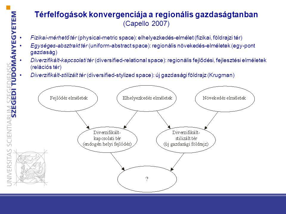 Térfelfogások konvergenciája a regionális gazdaságtanban (Capello 2007) Fizikai-mérhető tér (physical-metric space): elhelyezkedés-elmélet (fizikai, f