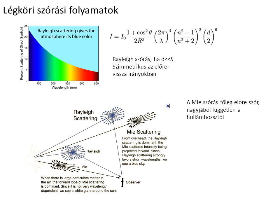 Légköri szórási folyamatok Rayleigh szórás, ha d<<λ Szimmetrikus az előre- vissza irányokban A Mie-szórás főleg előre szór, nagyjából független a hullámhossztól