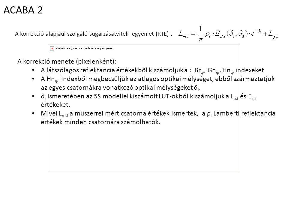 ACABA 2 A korrekció alapjául szolgáló sugárzásátviteli egyenlet (RTE) : A korrekció menete (pixelenként): A látszólagos reflektancia értékekből kiszámoljuk a : Br ϕ, Gn ϕ, Hn ϕ indexeket A Hn ϕ indexből megbecsüljük az átlagos optikai mélységet, ebből származtatjuk az egyes csatornákra vonatkozó optikai mélységeket δ i.