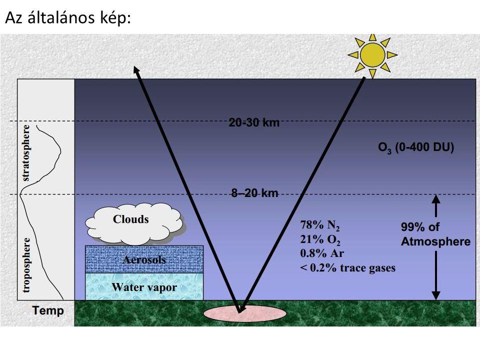 Extinkció, optikai mélység Ha az EM sugárzást egy adott irányban valamely fizikai folyamat csökkenti a közeggel való kcsh.