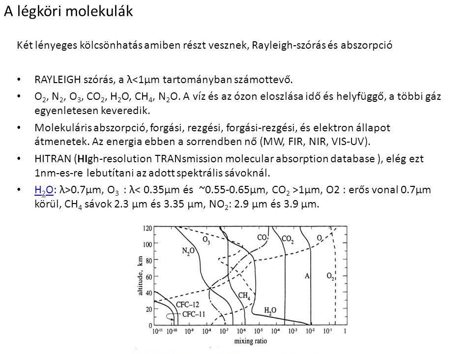 A légköri molekulák Két lényeges kölcsönhatás amiben részt vesznek, Rayleigh-szórás és abszorpció RAYLEIGH szórás, a λ<1μm tartományban számottevő.