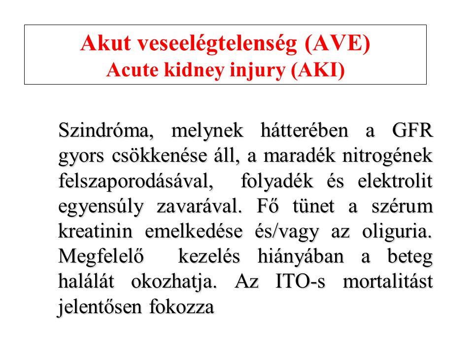 Akut veseelégtelenség (AVE) Acute kidney injury (AKI) Szindróma, melynek hátterében a GFR gyors csökkenése áll, a maradék nitrogének felszaporodásával, folyadék és elektrolit egyensúly zavarával.
