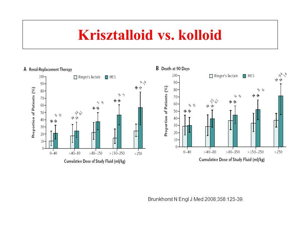 Krisztalloid vs. kolloid Brunkhorst N Engl J Med 2008;358:125-39.