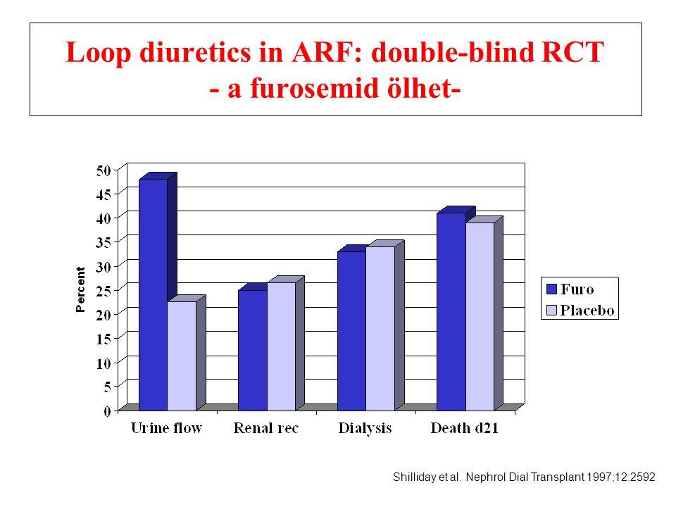 Loop diuretics in ARF: double-blind RCT - a furosemid ölhet- Shilliday et al.