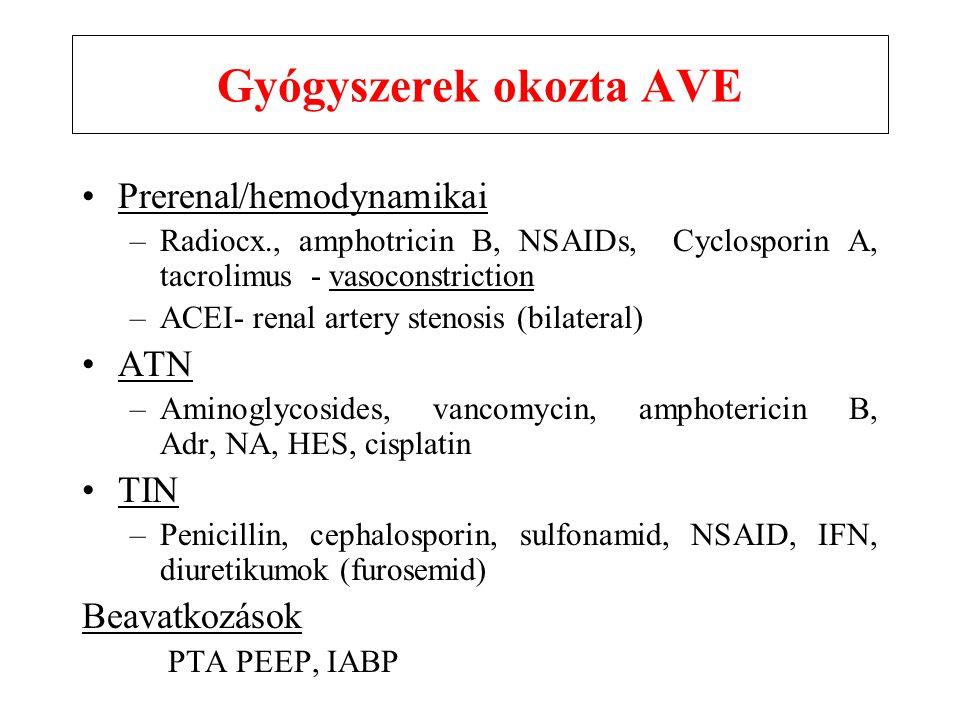 Gyógyszerek okozta AVE Prerenal/hemodynamikai –Radiocx., amphotricin B, NSAIDs, Cyclosporin A, tacrolimus - vasoconstriction –ACEI- renal artery stenosis (bilateral) ATN –Aminoglycosides, vancomycin, amphotericin B, Adr, NA, HES, cisplatin TIN –Penicillin, cephalosporin, sulfonamid, NSAID, IFN, diuretikumok (furosemid) Beavatkozások PTA PEEP, IABP