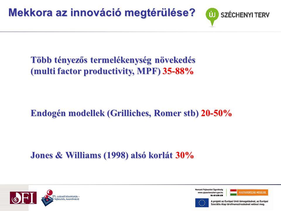 Több tényezős termelékenység növekedés (multi factor productivity, MPF) 35-88% Endogén modellek (Grilliches, Romer stb) 20-50% Jones & Williams (1998) alsó korlát 30% Mekkora az innováció megtérülése
