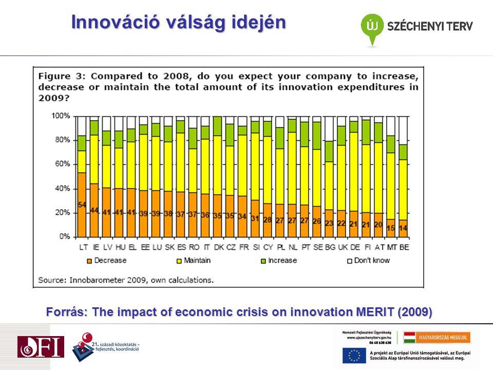 Az innovatív cégek kisebb valószínűséggel csök- kentik K+F kiadásaikat A krízis visszafordíthatja az EU országok közötti konvergenciát az innovációs teljesítményben A korábban költségvetési támogatásban része- sült vállalatok jobban megőrzik K+F kiadásaik volumenét.