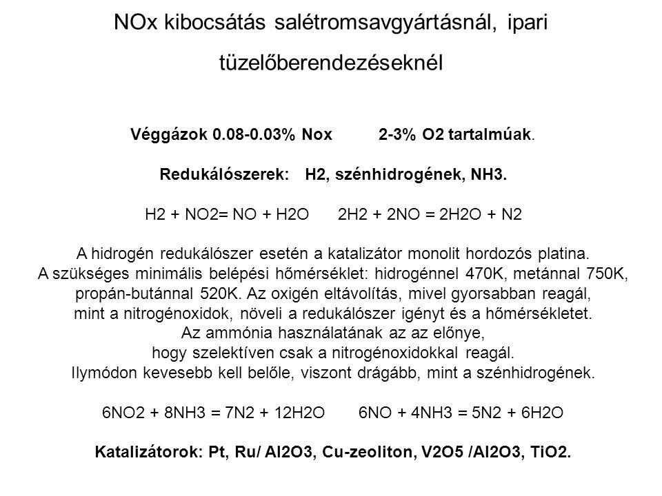 NOx kibocsátás salétromsavgyártásnál, ipari tüzelőberendezéseknél Véggázok 0.08-0.03% Nox 2-3% O2 tartalmúak. Redukálószerek: H2, szénhidrogének, NH3.