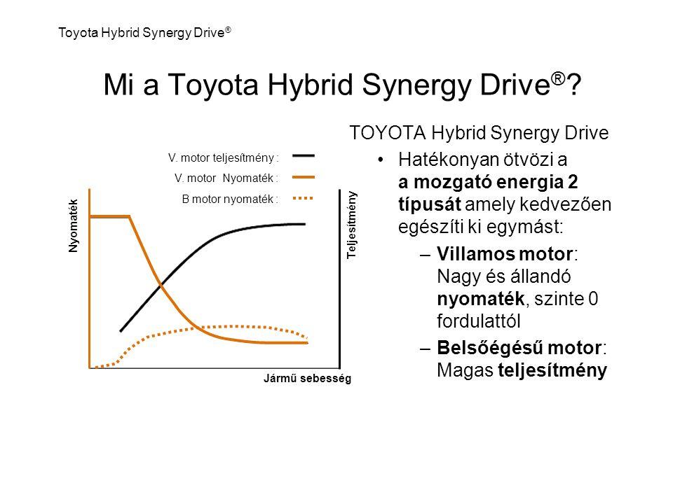 Mi a Toyota Hybrid Synergy Drive ® ? Toyota Hybrid Synergy Drive ® TOYOTA Hybrid Synergy Drive Hatékonyan ötvözi a a mozgató energia 2 típusát amely k