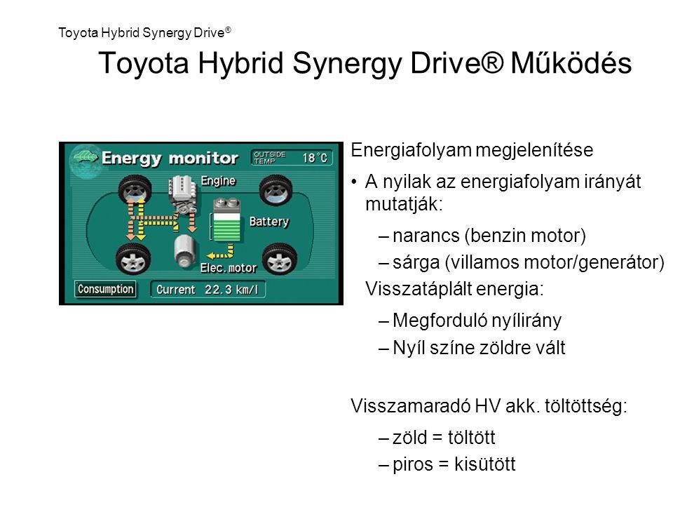 Energiafolyam megjelenítése A nyilak az energiafolyam irányát mutatják: –narancs (benzin motor) –sárga (villamos motor/generátor) Visszatáplált energi