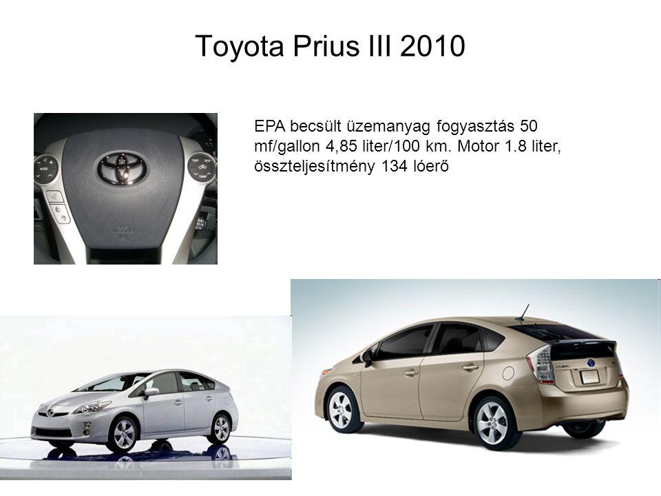 Toyota Prius III 2010 EPA becsült üzemanyag fogyasztás 50 mf/gallon 4,85 liter/100 km. Motor 1.8 liter, összteljesítmény 134 lóerő