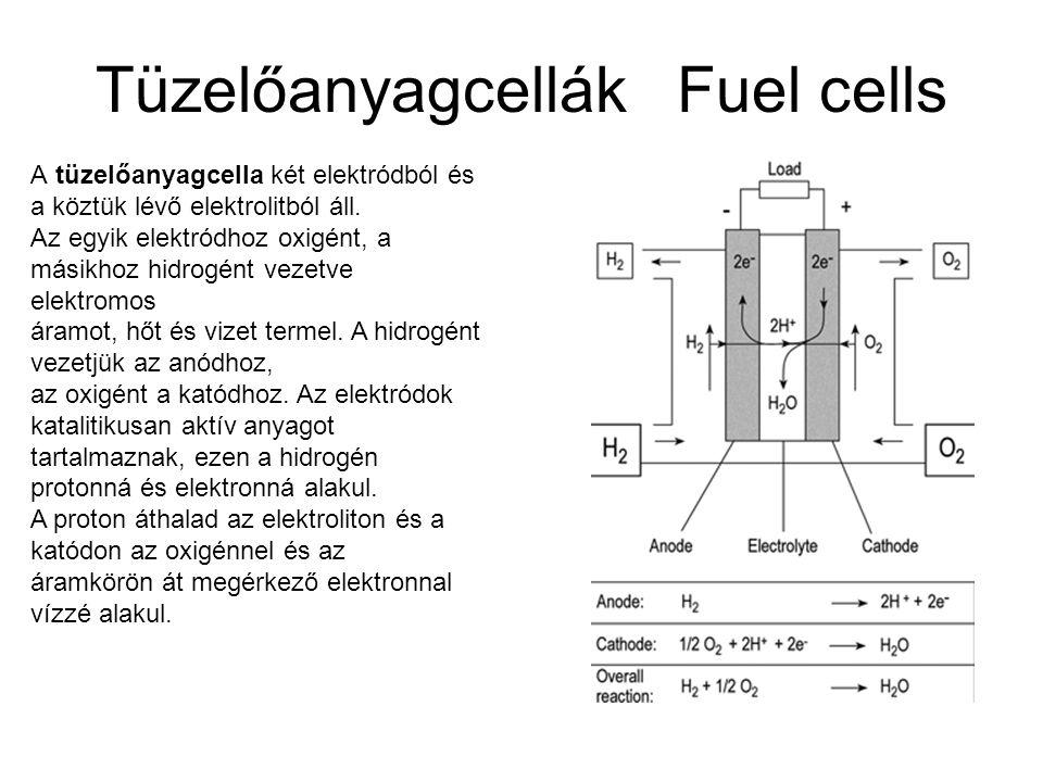Tüzelőanyagcellák Fuel cells A tüzelőanyagcella két elektródból és a köztük lévő elektrolitból áll. Az egyik elektródhoz oxigént, a másikhoz hidrogént