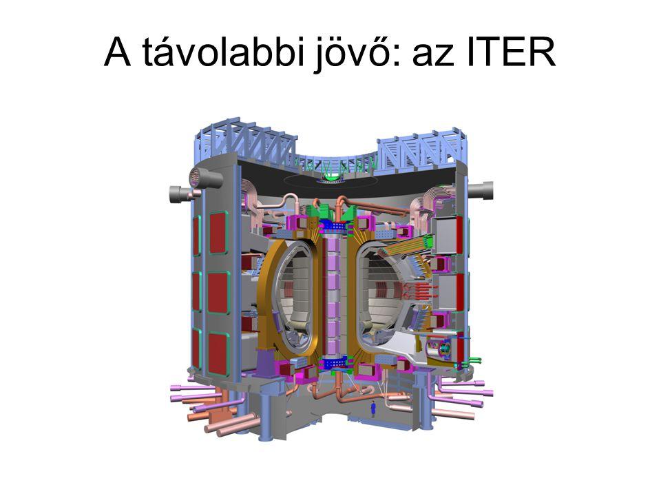 A távolabbi jövő: az ITER