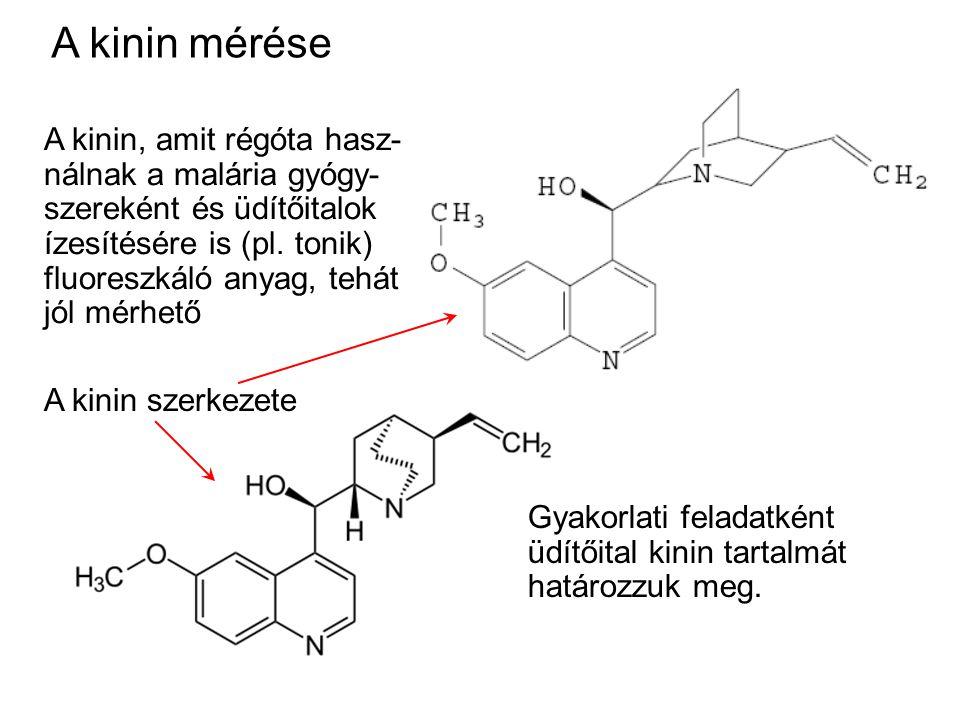 A kinin mérése A kinin, amit régóta hasz- nálnak a malária gyógy- szereként és üdítőitalok ízesítésére is (pl.