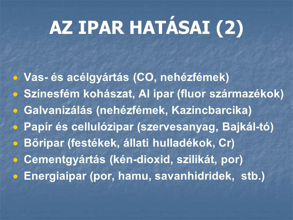 AZ IPAR HATÁSAI (2)   Vas- és acélgyártás (CO, nehézfémek)   Színesfém kohászat, Al ipar (fluor származékok)   Galvanizálás (nehézfémek, Kazincbarcika)   Papír és cellulózipar (szervesanyag, Bajkál-tó)   Bőripar (festékek, állati hulladékok, Cr)   Cementgyártás (kén-dioxid, szilikát, por)   Energiaipar (por, hamu, savanhidridek, stb.)