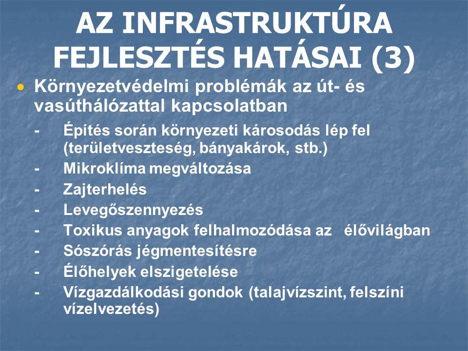 AZ INFRASTRUKTÚRA FEJLESZTÉS HATÁSAI (3)   Környezetvédelmi problémák az út- és vasúthálózattal kapcsolatban -Építés során környezeti károsodás lép