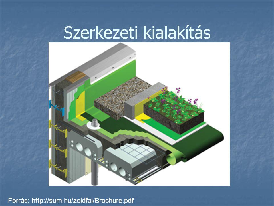 Szerkezeti kialakítás Forrás: http://sum.hu/zoldfal/Brochure.pdf