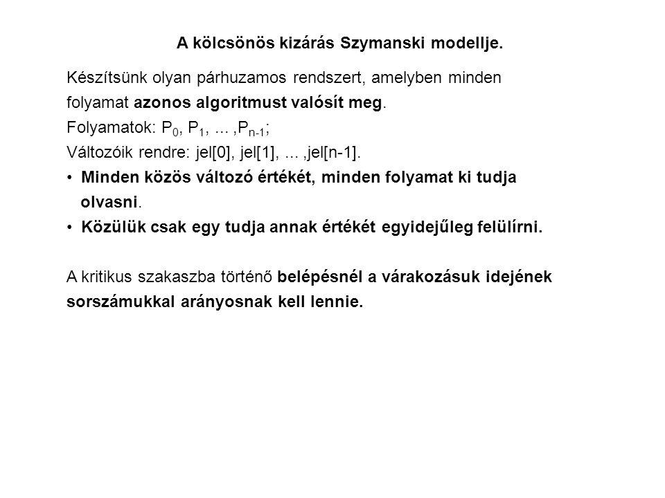 A kölcsönös kizárás Szymanski modellje.