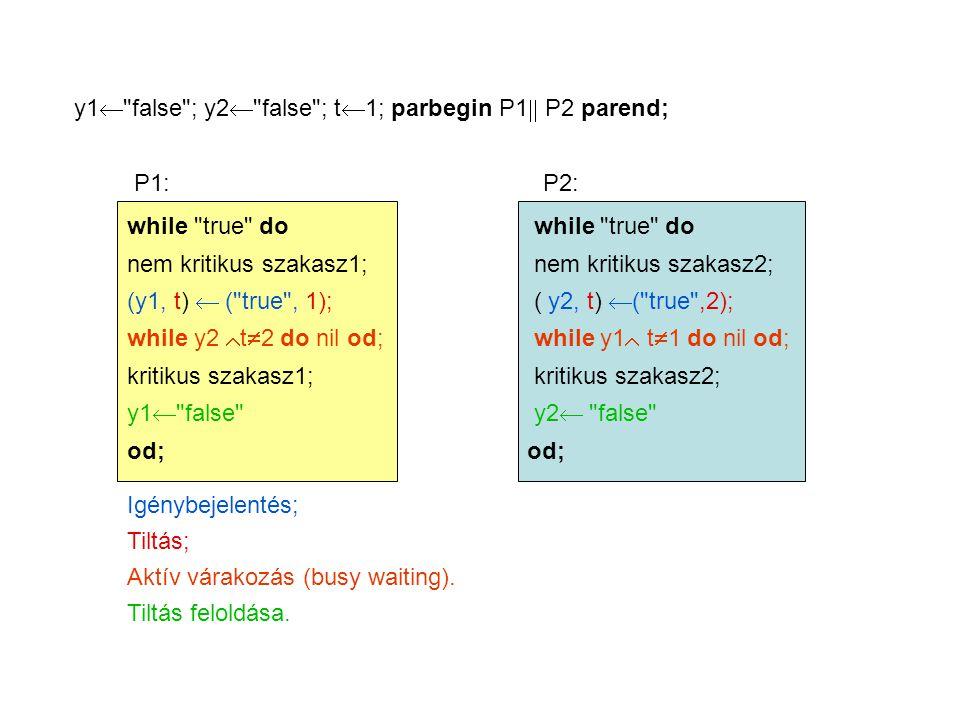 y1  false ; y2  false ; t  1; parbegin P1  P2 parend; while true do nem kritikus szakasz1; (y1, t)  ( true , 1); while y2  t  2 do nil od; kritikus szakasz1; y1  false od; P1: while true do nem kritikus szakasz2; ( y2, t)  ( true ,2); while y1  t  1 do nil od; kritikus szakasz2; y2  false od; P2: Igénybejelentés; Tiltás; Aktív várakozás (busy waiting).