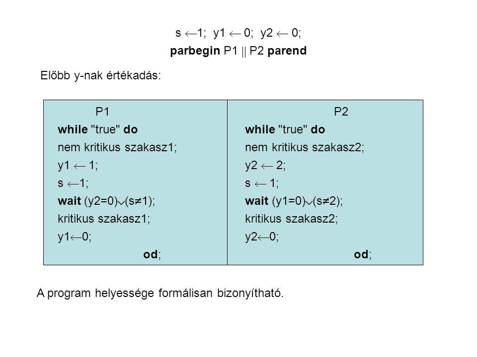 s  1; y1  0; y2  0; parbegin P1  P2 parend Előbb y-nak értékadás: P1P2 while true do while true do nem kritikus szakasz1; nem kritikus szakasz2; y1  1; y2  2; s  1; s  1; wait (y2=0)  (s  1); wait (y1=0)  (s  2); kritikus szakasz1; kritikus szakasz2; y1  0; y2  0; od; A program helyessége formálisan bizonyítható.