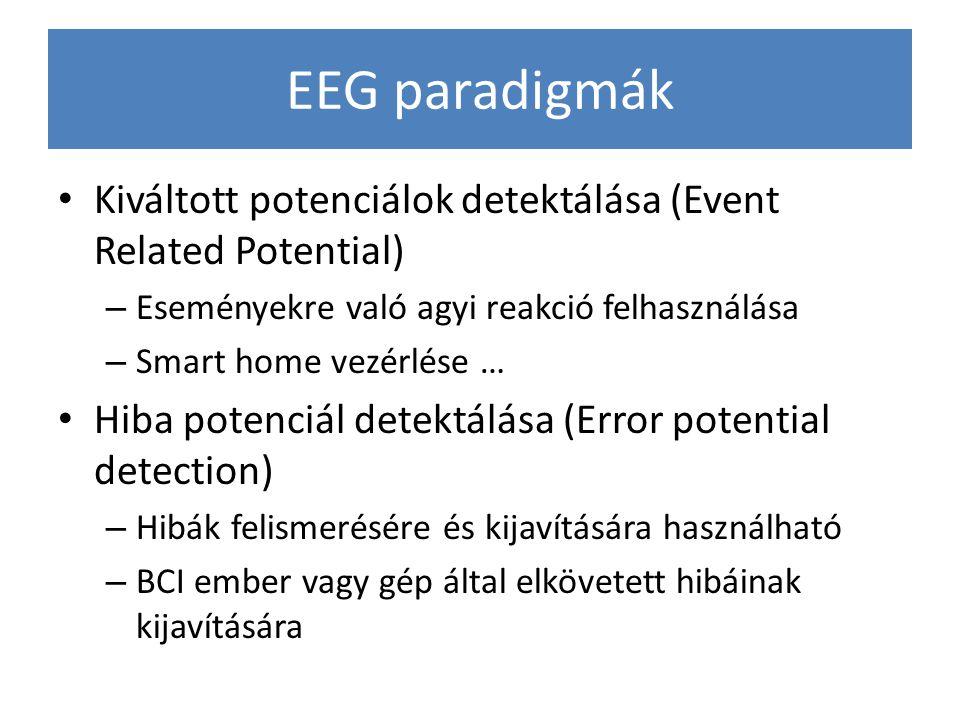 EEG paradigmák Kiváltott potenciálok detektálása (Event Related Potential) – Eseményekre való agyi reakció felhasználása – Smart home vezérlése … Hiba