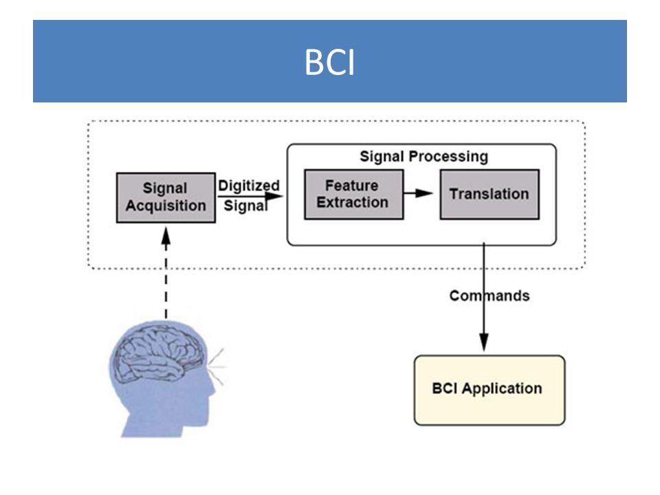 Történeti áttekintés 1924: EEG (Hans Berger) 1970: BCI kutatás kezdete (DARPA) 1970-: Állatkísérletek ~1995: Első ember BCI 2000-: 5-25 bits/min Napjainkban: >80 bits/min 2014: Első gondolatátvitel (India-Franciao.)
